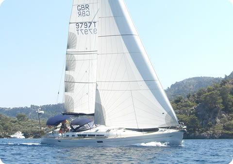 Sail Treatment For Cruising Sails Benefits For Cruisers